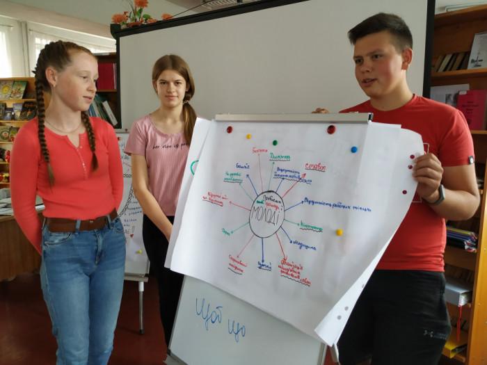 Тренінг з молодіжної політики у Варковицькій ТГ